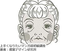 老人の顔の描き方