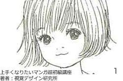 目の高さと顔の輪郭1