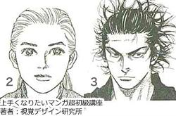 目の高さと顔の輪郭2